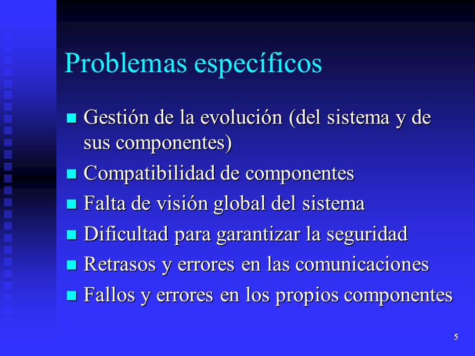 26 LDAs del grupo GISUM LDC + LDS (Fuentes y Troya, 1998) LDC + LDS (Fuentes y Troya, 1998) Modelo de componentes pasivos y conectores reactivos Modelo de componentes pasivos y conectores reactivos Formalismo de especificación de comportamiento de conectores (TDFs, -cálculo, etc.) Formalismo de especificación de comportamiento de conectores (TDFs, -cálculo, etc.) LEDA (Canal, Pimentel y Troya, 2000) LEDA (Canal, Pimentel y Troya, 2000) Basado en el álgebra de procesos -cálculo Basado en el álgebra de procesos -cálculo Permite especificar arquitecturas dinámicas Permite especificar arquitecturas dinámicas