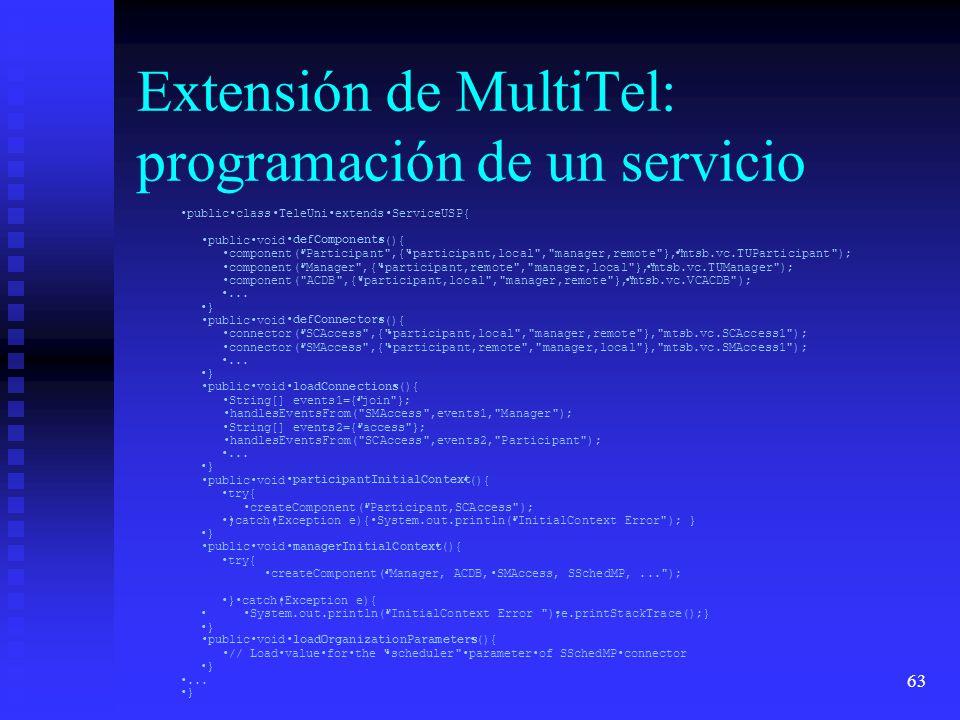 63 Extensión de MultiTel: programación de un servicio publicclassTeleUniextendsServiceUSP{ publicvoid defComponents (){ component( Participant ,{ participant,local , manager,remote }, mtsb.vc.TUParticipant ); component( Manager ,{ participant,remote , manager,local }, mtsb.vc.TUManager ); component( ACDB ,{ participant,local , manager,remote }, mtsb.vc.VCACDB );...