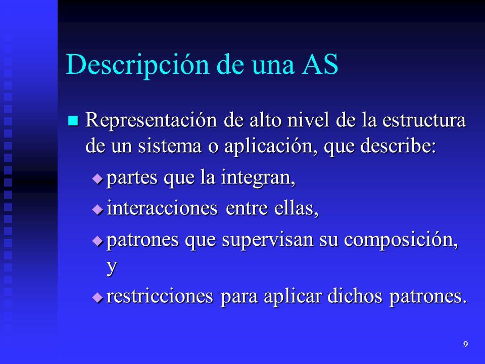 20 Requisitos de un ADL Composición Composición Debe describir el sistema como una composión de partes Debe describir el sistema como una composión de partes Configuración Configuración Debe describir la arquitectura independientemente de los componentes Debe describir la arquitectura independientemente de los componentes Abstracción Abstracción Debe describir los roles abstractos que juegan los componentes Debe describir los roles abstractos que juegan los componentes Reutilización Reutilización Debe permitir reutilizar componentes, conectores, y arquitecturas Debe permitir reutilizar componentes, conectores, y arquitecturas Heterogeneidad Heterogeneidad Debe permitir combinar descripciones heterogéneas Debe permitir combinar descripciones heterogéneas Análisis Análisis Debe permitir diversas formas de análisis de la arquitectura Debe permitir diversas formas de análisis de la arquitectura