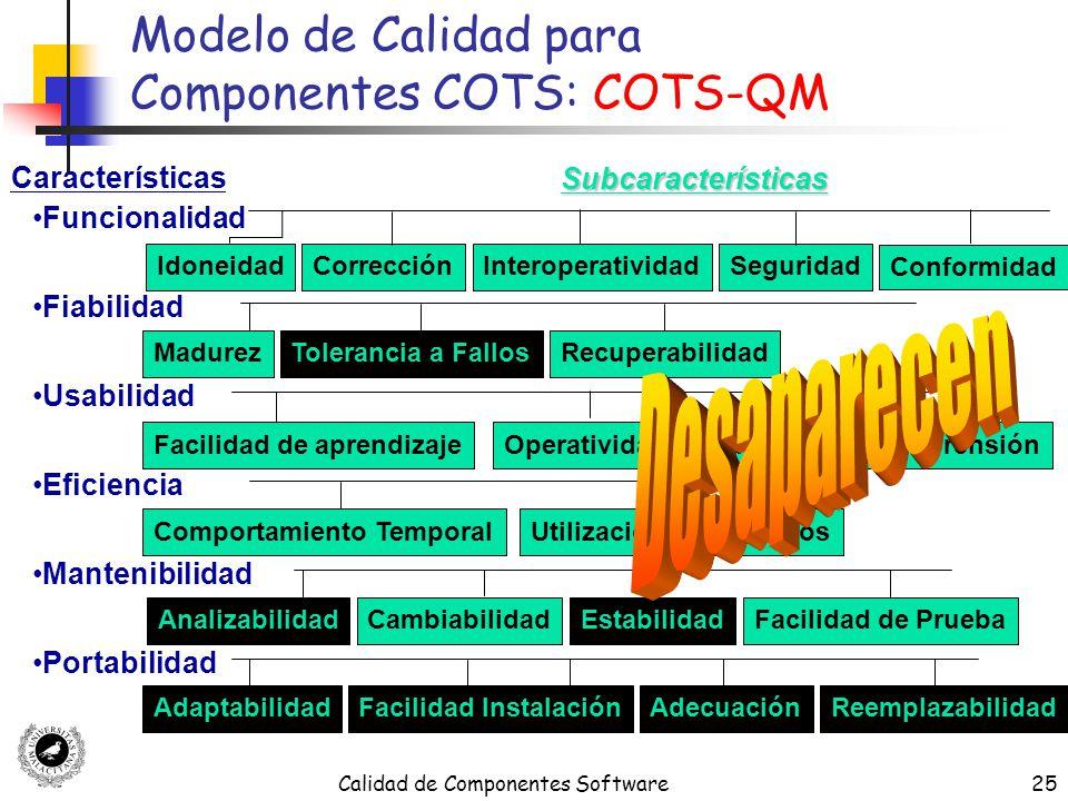 Calidad de Componentes Software25 Modelo de Calidad para Componentes COTS: COTS-QM Subcaracterísticas Características Recuperabilidad Adecuación Segur