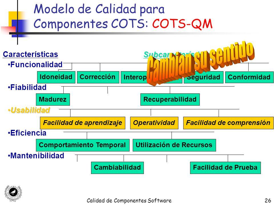 Calidad de Componentes Software26 Modelo de Calidad para Componentes COTS: COTS-QM Funcionalidad Fiabilidad UsabilidadUsabilidad Eficiencia Mantenibil