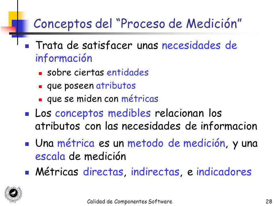 Calidad de Componentes Software28 Conceptos del Proceso de Medición Trata de satisfacer unas necesidades de información sobre ciertas entidades que po