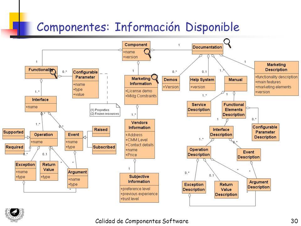 Calidad de Componentes Software30 Componentes: Información Disponible
