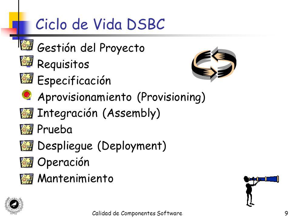 Calidad de Componentes Software9 Ciclo de Vida DSBC Gestión del Proyecto Requisitos Especificación Aprovisionamiento (Provisioning) Integración (Assem