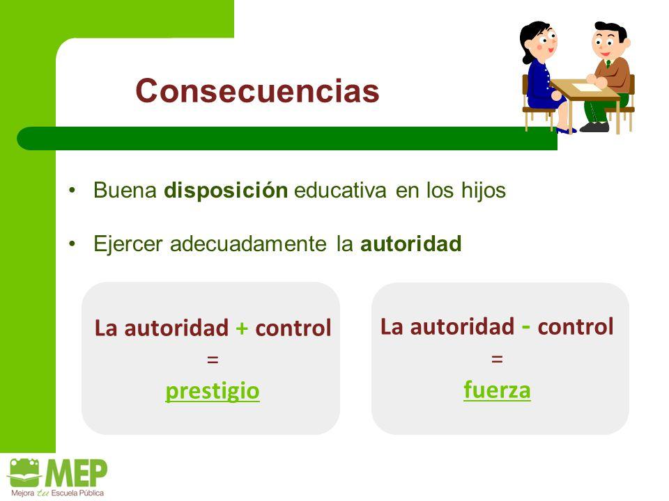 Consecuencias Buena disposición educativa en los hijos Ejercer adecuadamente la autoridad La autoridad + control = prestigio La autoridad - control = fuerza