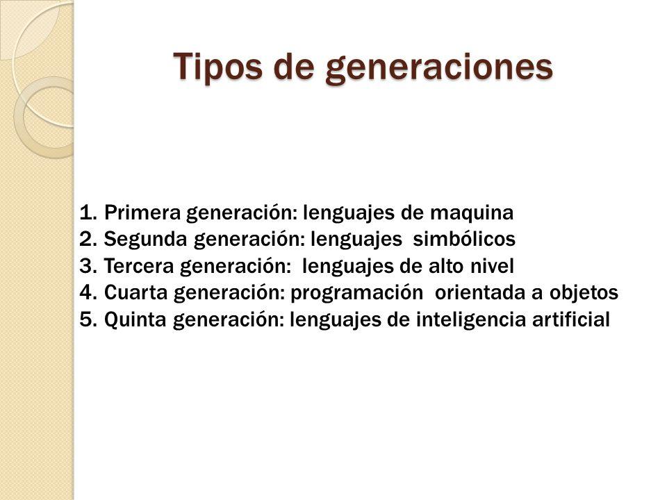 1.Primera generación: lenguajes de maquina 2.Segunda generación: lenguajes simbólicos 3.Tercera generación: lenguajes de alto nivel 4.Cuarta generación: programación orientada a objetos 5.Quinta generación: lenguajes de inteligencia artificial Tipos de generaciones