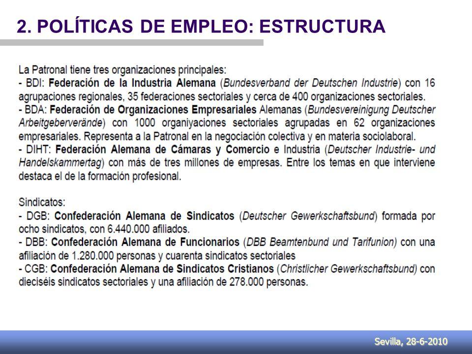 Sevilla, 28-6-2010 2. POLÍTICAS DE EMPLEO: ESTRUCTURA
