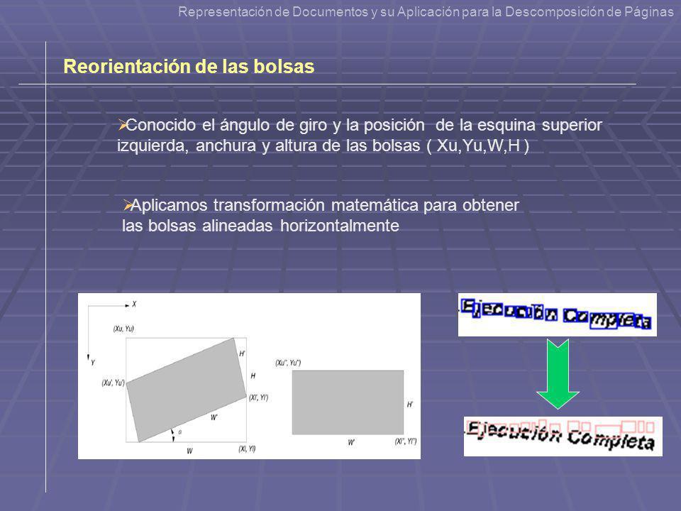 Reorientación de las bolsas Conocido el ángulo de giro y la posición de la esquina superior izquierda, anchura y altura de las bolsas ( Xu,Yu,W,H ) Ap