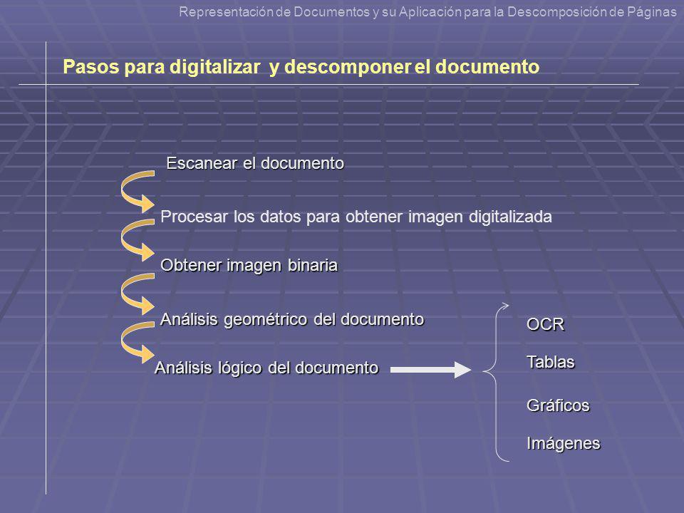 Pasos para digitalizar y descomponer el documento Representación de Documentos y su Aplicación para la Descomposición de Páginas Escanear el documento