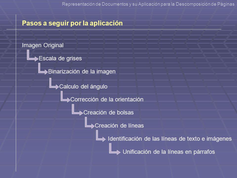 Pasos a seguir por la aplicación Imagen Original Escala de grises Binarización de la imagen Creación de bolsas Calculo del ángulo Corrección de la ori