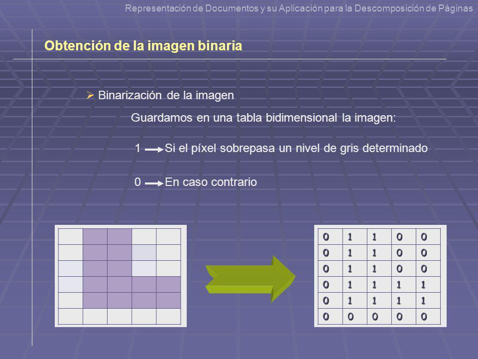 Obtención de la imagen binaria Binarización de la imagen Si el píxel sobrepasa un nivel de gris determinado En caso contrario0110001100 01100 01111 01