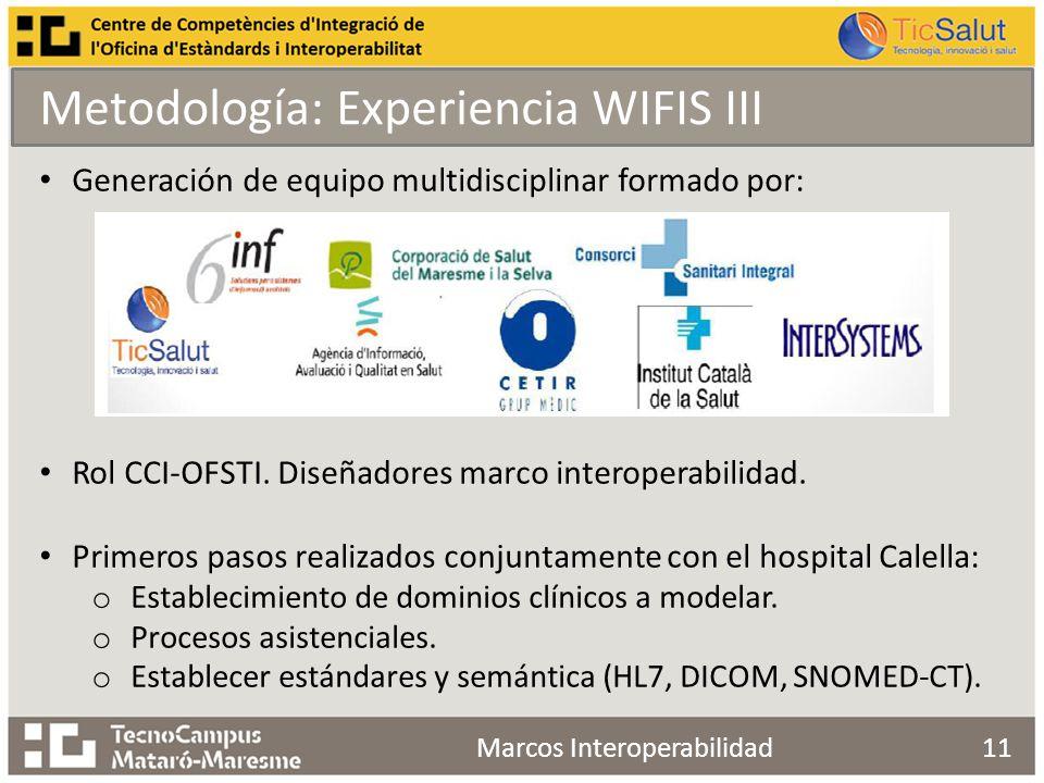 11 Generación de equipo multidisciplinar formado por: Rol CCI-OFSTI.