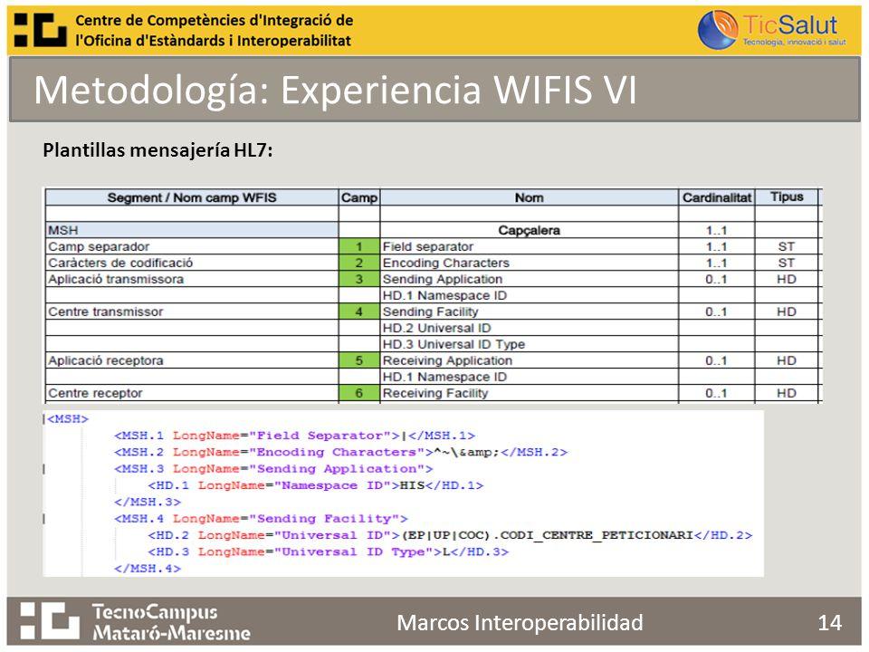 14Marcos Interoperabilidad Metodología: Experiencia WIFIS VI Plantillas mensajería HL7: