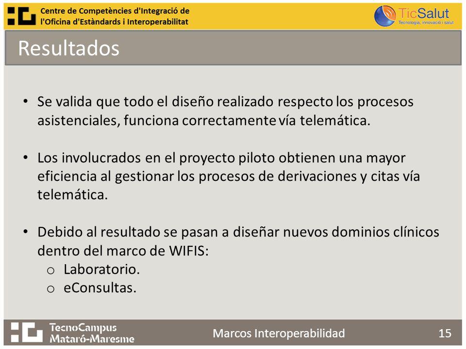 15Marcos Interoperabilidad Resultados Se valida que todo el diseño realizado respecto los procesos asistenciales, funciona correctamente vía telemática.
