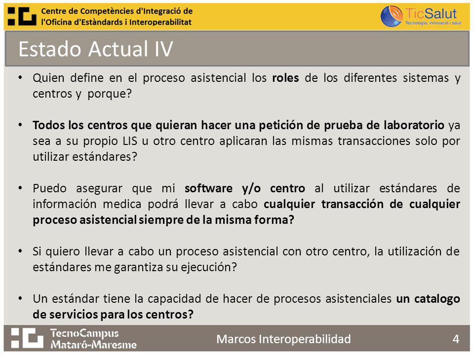 Estado Actual IV 4 Quien define en el proceso asistencial los roles de los diferentes sistemas y centros y porque.