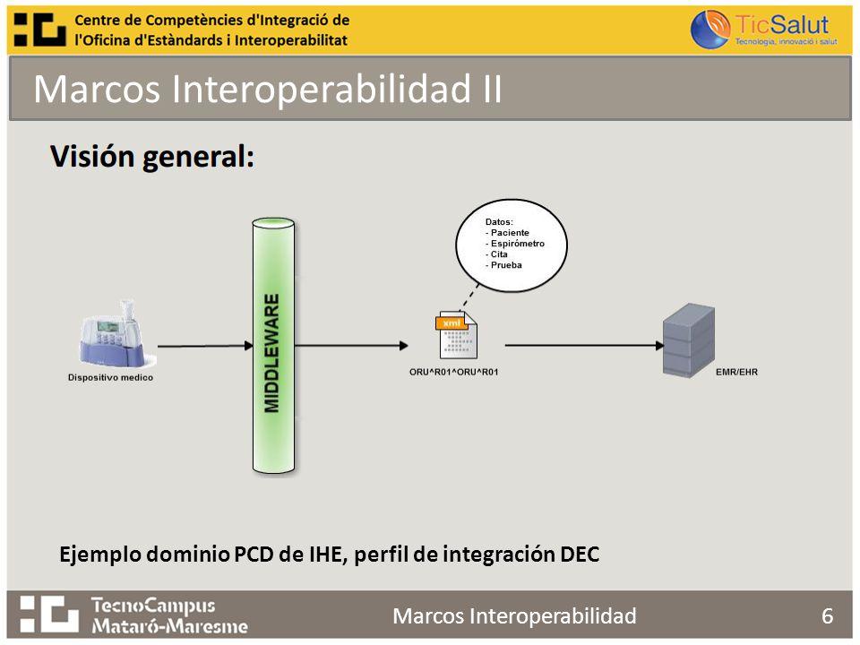 Marcos Interoperabilidad II 6 Ejemplo dominio PCD de IHE, perfil de integración DEC Marcos Interoperabilidad