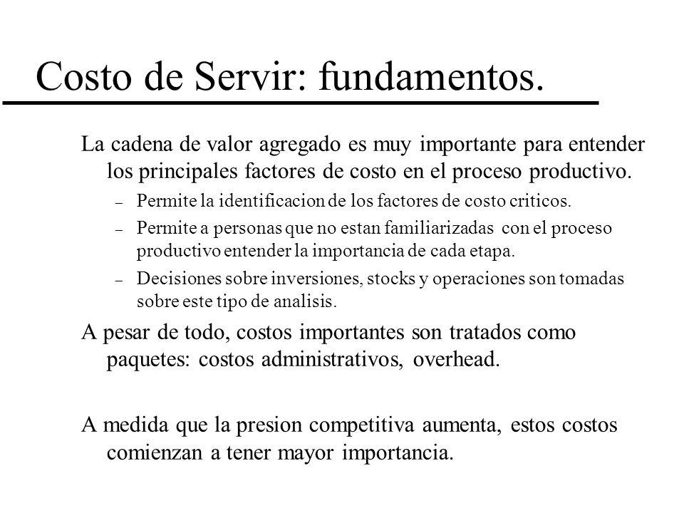 Costo de Servir: fundamentos. La cadena de valor agregado es muy importante para entender los principales factores de costo en el proceso productivo.