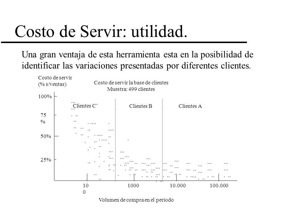 Costo de Servir: utilidad. Una gran ventaja de esta herramienta esta en la posibilidad de identificar las variaciones presentadas por diferentes clien