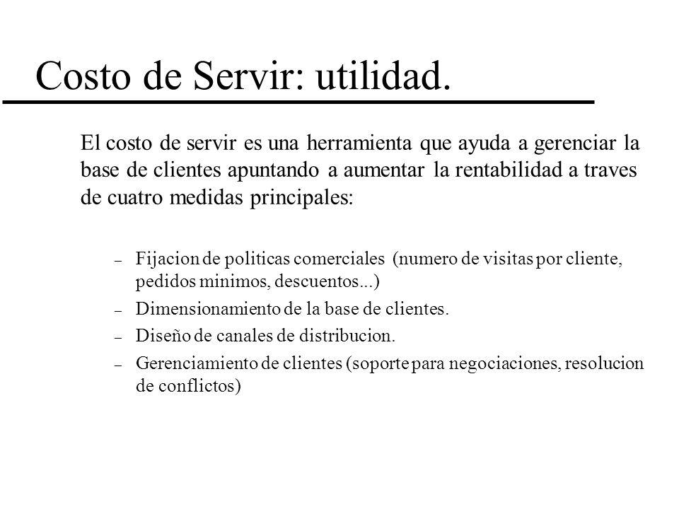 Costo de Servir: utilidad. El costo de servir es una herramienta que ayuda a gerenciar la base de clientes apuntando a aumentar la rentabilidad a trav