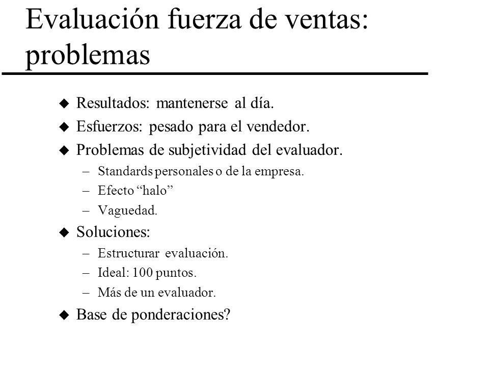 Evaluación fuerza de ventas: problemas u Resultados: mantenerse al día. u Esfuerzos: pesado para el vendedor. u Problemas de subjetividad del evaluado