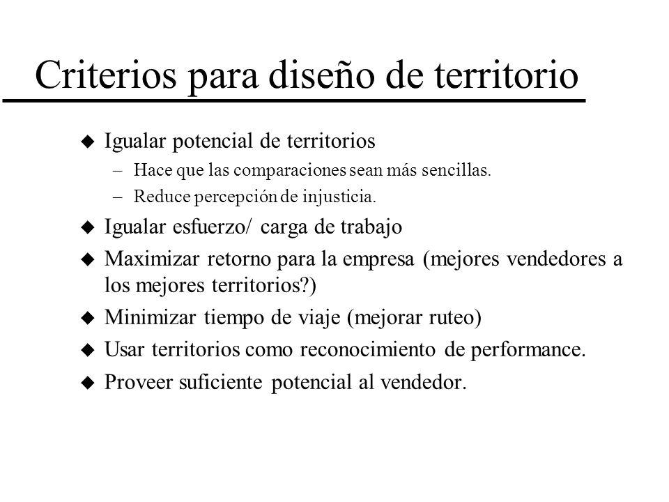 Criterios para diseño de territorio u Igualar potencial de territorios –Hace que las comparaciones sean más sencillas. –Reduce percepción de injustici