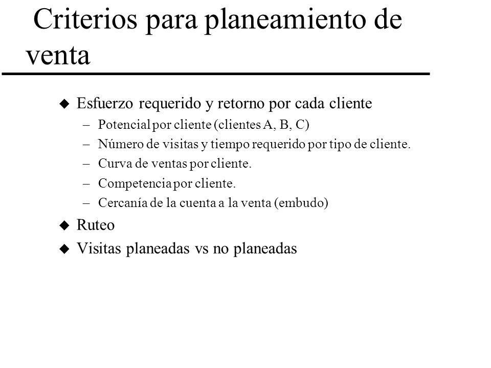 Criterios para planeamiento de venta u Esfuerzo requerido y retorno por cada cliente –Potencial por cliente (clientes A, B, C) –Número de visitas y ti