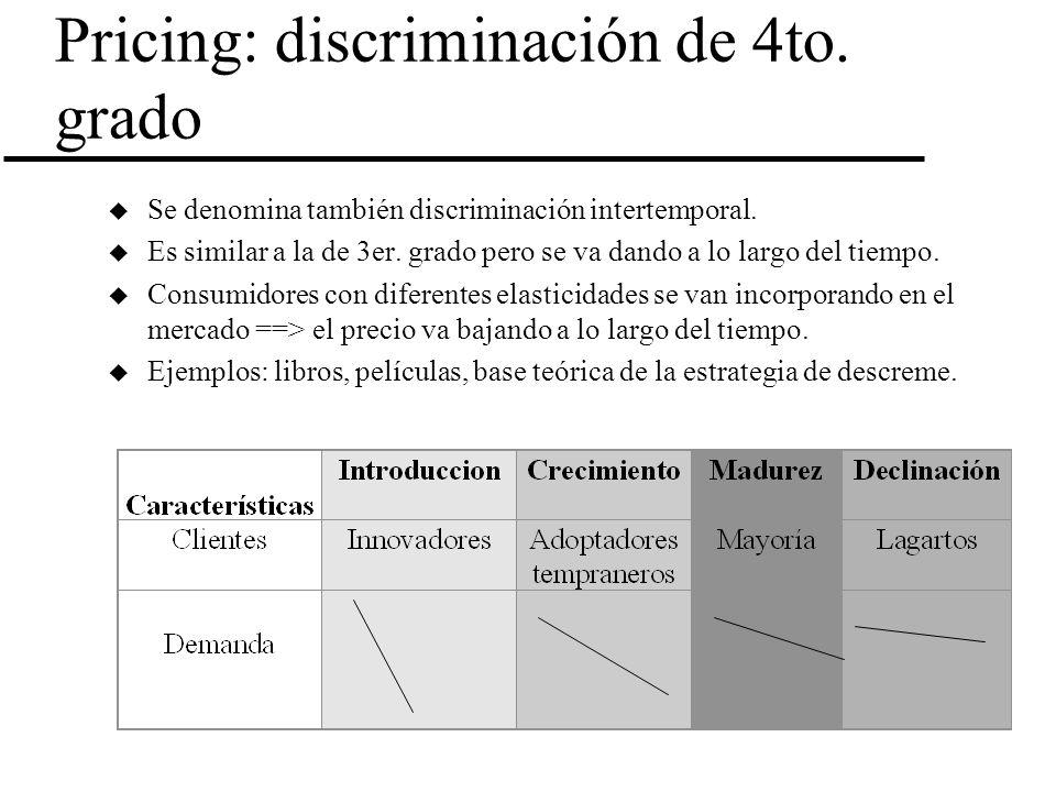 Pricing: discriminación de 4to. grado u Se denomina también discriminación intertemporal. u Es similar a la de 3er. grado pero se va dando a lo largo