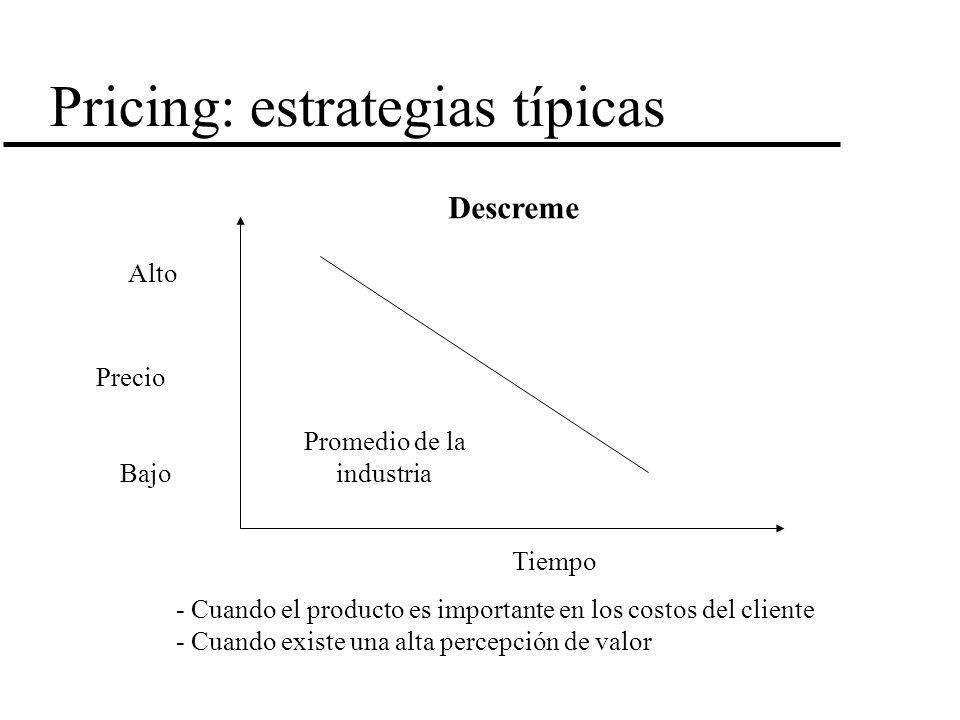 Pricing: estrategias típicas Descreme Precio Alto Bajo Tiempo - Cuando el producto es importante en los costos del cliente - Cuando existe una alta pe
