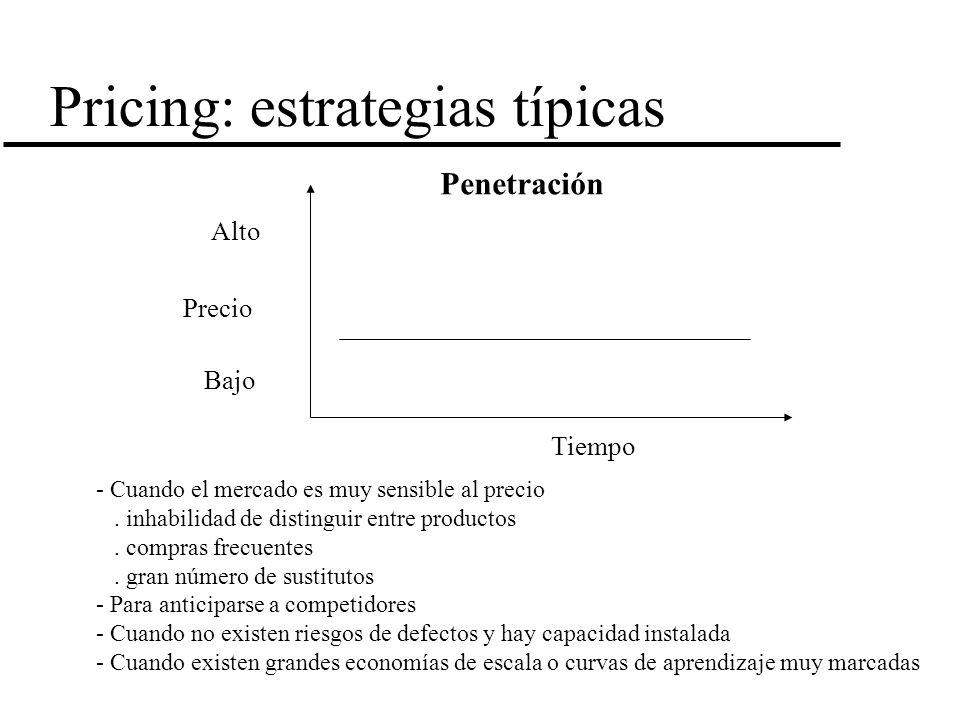 Pricing: estrategias típicas Penetración Precio Alto Bajo Tiempo - Cuando el mercado es muy sensible al precio. inhabilidad de distinguir entre produc