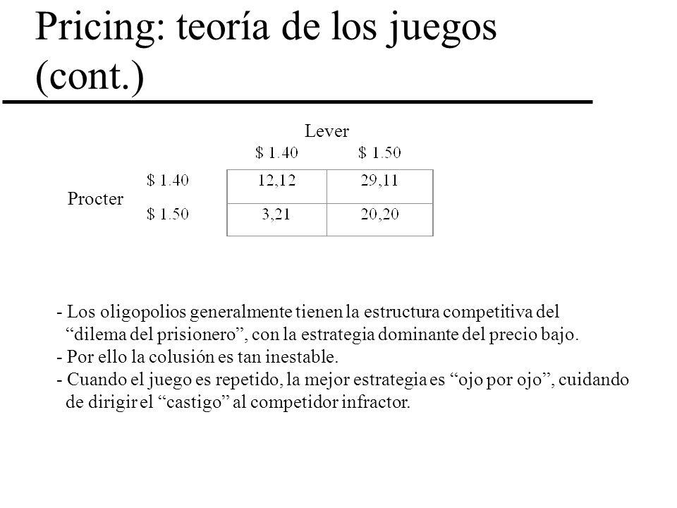 Pricing: teoría de los juegos (cont.) Lever Procter - Los oligopolios generalmente tienen la estructura competitiva del dilema del prisionero, con la