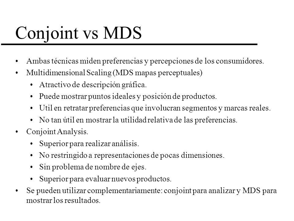 Conjoint vs MDS Ambas técnicas miden preferencias y percepciones de los consumidores. Multidimensional Scaling (MDS mapas perceptuales) Atractivo de d