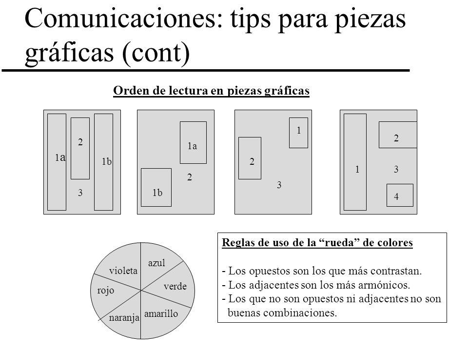 Comunicaciones: tips para piezas gráficas (cont) Orden de lectura en piezas gráficas 1a1a 1b 2 3 1a 1b 2 1 2 1 2 4 3 3 violeta azul verde amarillo nar