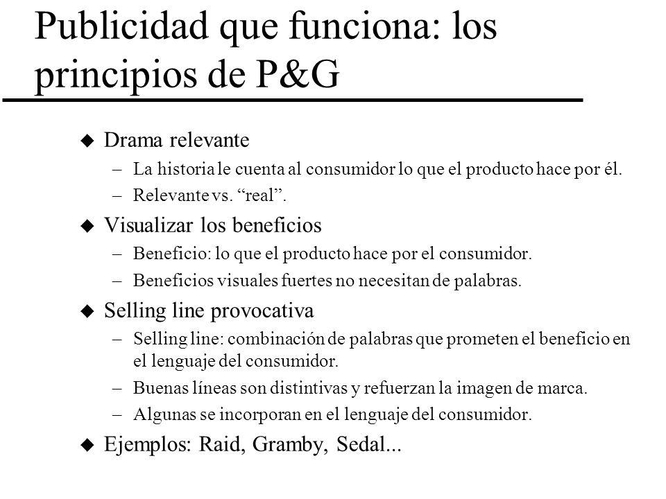 Publicidad que funciona: los principios de P&G u Drama relevante –La historia le cuenta al consumidor lo que el producto hace por él. –Relevante vs. r