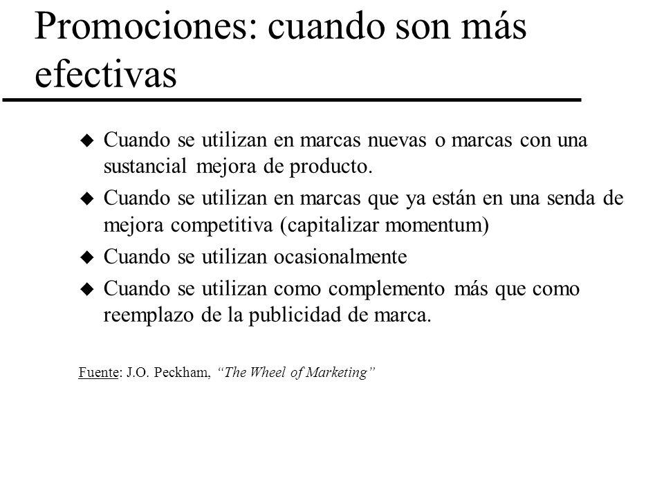 Promociones: cuando son más efectivas u Cuando se utilizan en marcas nuevas o marcas con una sustancial mejora de producto. u Cuando se utilizan en ma