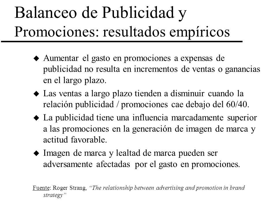 Balanceo de Publicidad y Promociones: resultados empíricos u Aumentar el gasto en promociones a expensas de publicidad no resulta en incrementos de ve