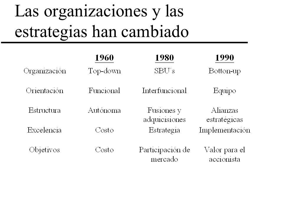 Las organizaciones y las estrategias han cambiado
