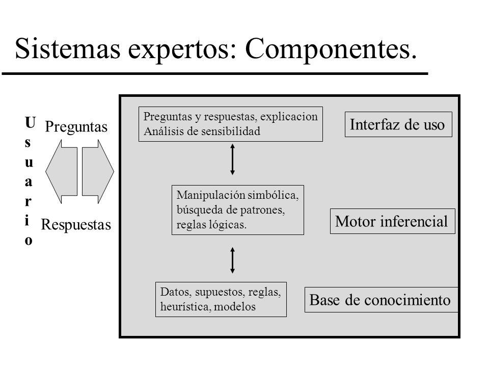 Sistemas expertos: Componentes. Interfaz de uso Motor inferencial Base de conocimiento Preguntas y respuestas, explicacion Análisis de sensibilidad Ma