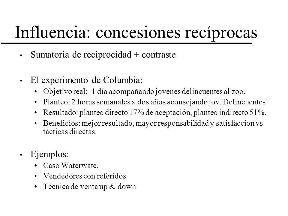 Influencia: concesiones recíprocas Sumatoria de reciprocidad + contraste El experimento de Columbia: Objetivo real: 1 día acompañando jovenes delincue