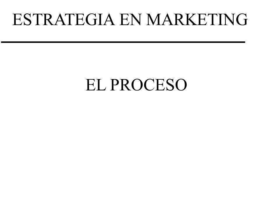 ESTRATEGIA EN MARKETING EL PROCESO