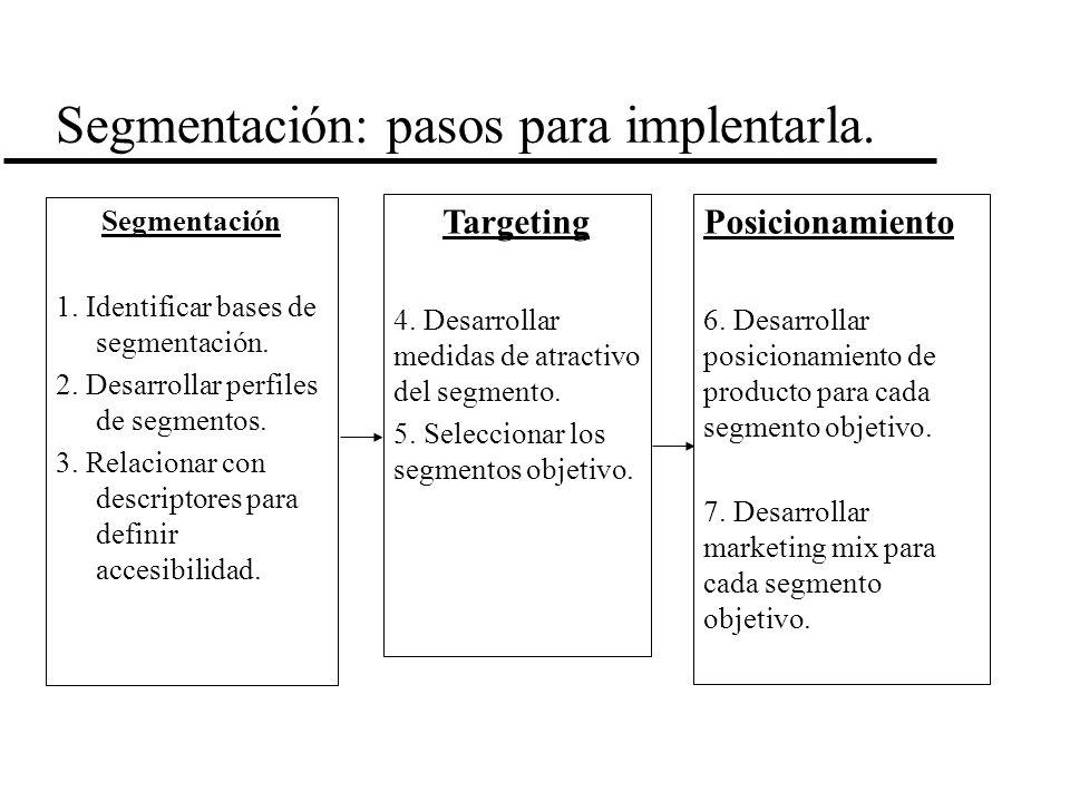 Segmentación: pasos para implentarla. Segmentación 1. Identificar bases de segmentación. 2. Desarrollar perfiles de segmentos. 3. Relacionar con descr