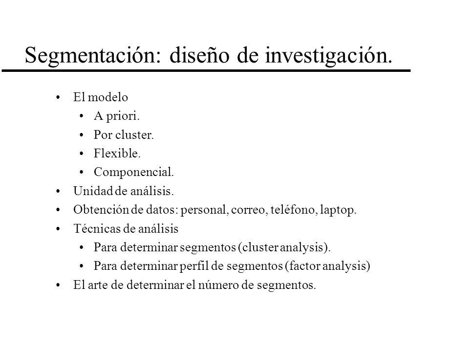 Segmentación: diseño de investigación. El modelo A priori. Por cluster. Flexible. Componencial. Unidad de análisis. Obtención de datos: personal, corr