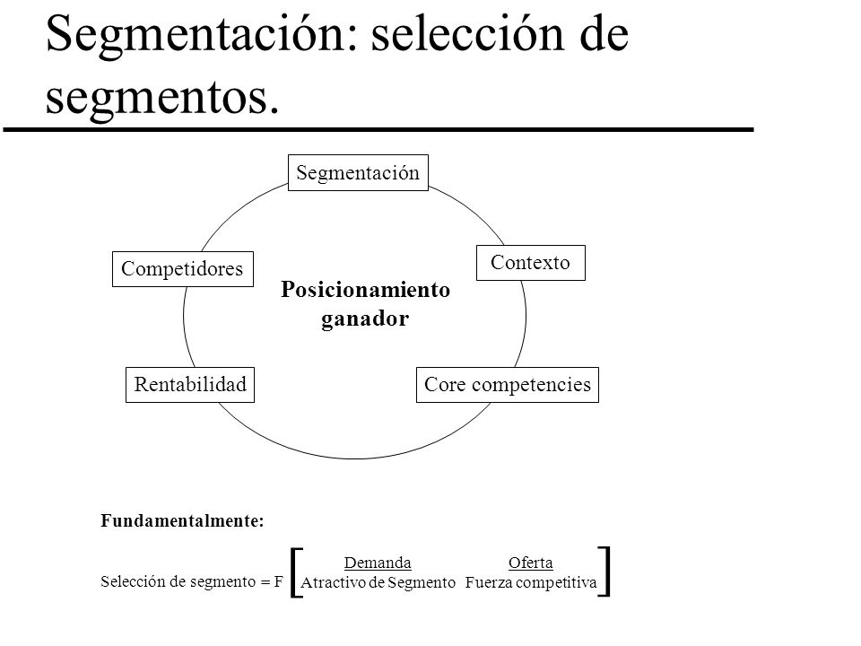 Segmentación: selección de segmentos. Competidores Contexto Core competenciesRentabilidad Posicionamiento ganador Segmentación Fundamentalmente: Selec