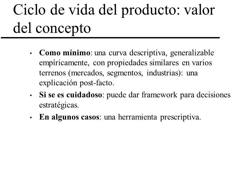 Ciclo de vida del producto: valor del concepto Como mínimo: una curva descriptiva, generalizable empíricamente, con propiedades similares en varios te