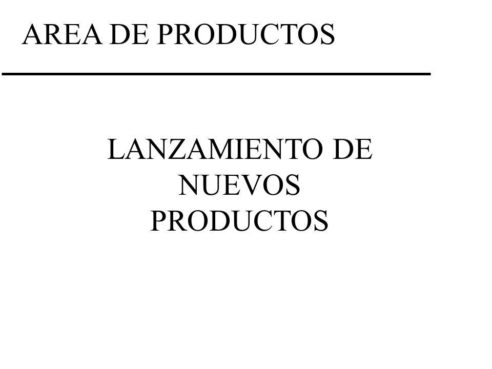 AREA DE PRODUCTOS LANZAMIENTO DE NUEVOS PRODUCTOS