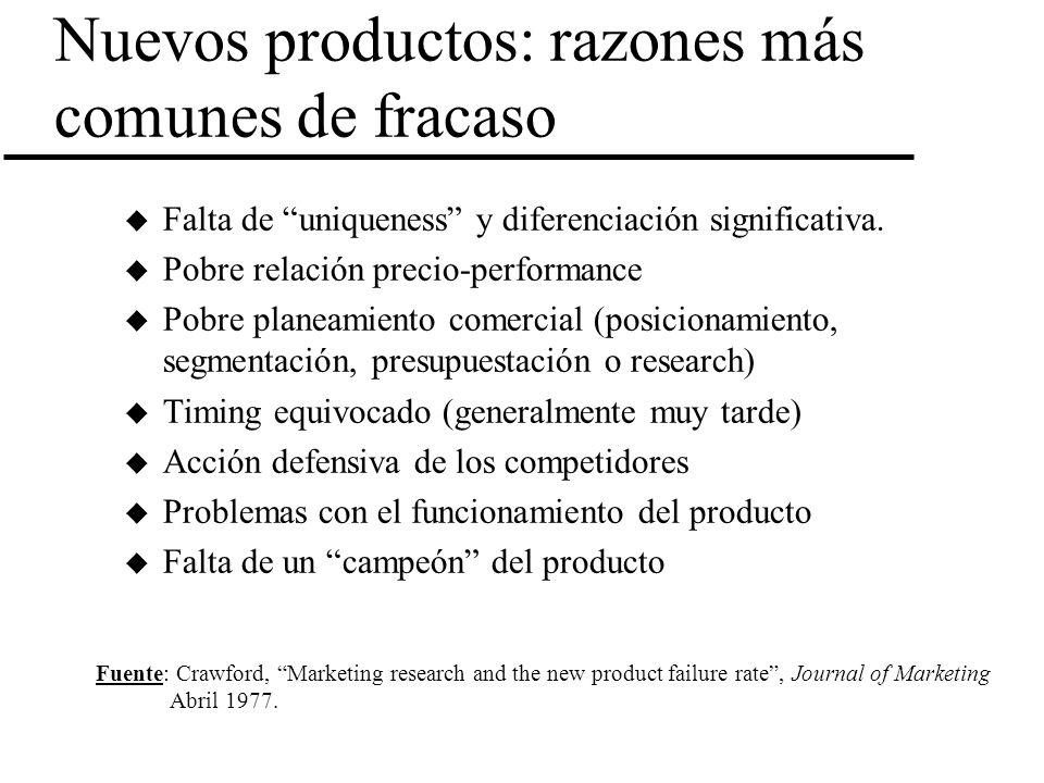 Nuevos productos: razones más comunes de fracaso u Falta de uniqueness y diferenciación significativa. u Pobre relación precio-performance u Pobre pla