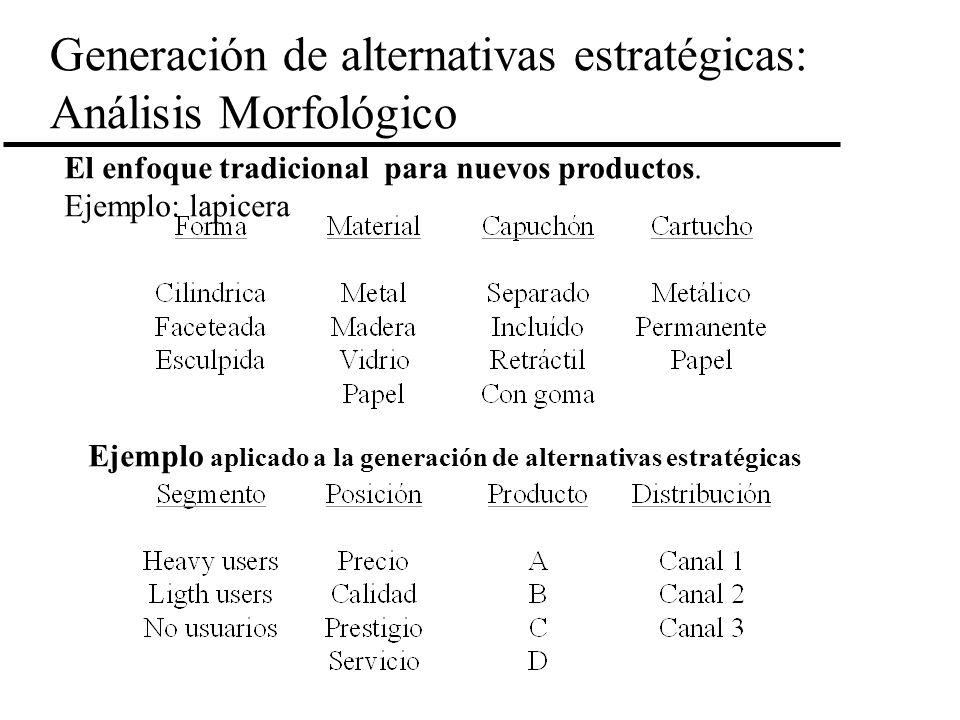 Generación de alternativas estratégicas: Análisis Morfológico El enfoque tradicional para nuevos productos. Ejemplo: lapicera Ejemplo aplicado a la ge