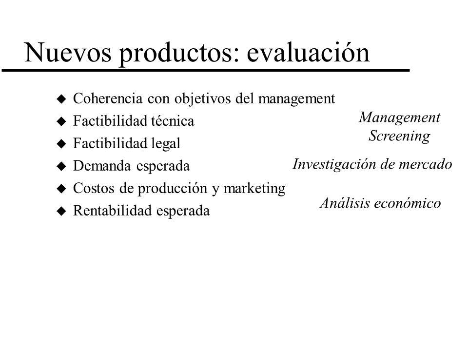 Nuevos productos: evaluación u Coherencia con objetivos del management u Factibilidad técnica u Factibilidad legal u Demanda esperada u Costos de prod