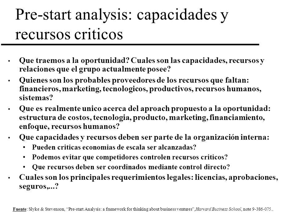 Pre-start analysis: capacidades y recursos criticos Que traemos a la oportunidad? Cuales son las capacidades, recursos y relaciones que el grupo actua