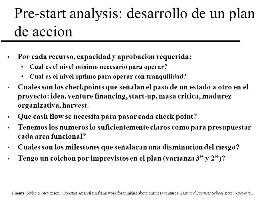Pre-start analysis: desarrollo de un plan de accion Por cada recurso, capacidad y aprobacion requerida: Cual es el nivel minimo necesario para operar?