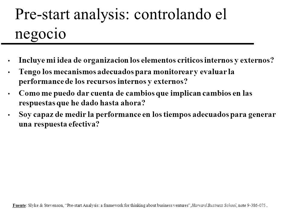 Pre-start analysis: controlando el negocio Incluye mi idea de organizacion los elementos criticos internos y externos? Tengo los mecanismos adecuados